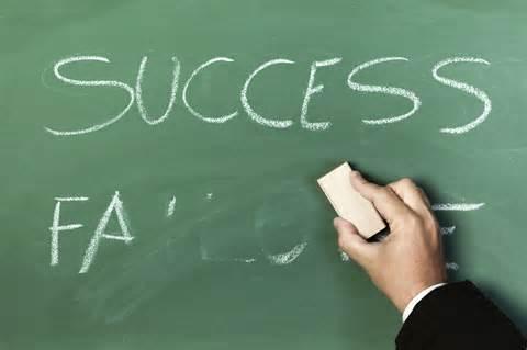 成功する人の考え方